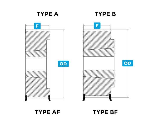 DSHT-DSPC-equivalent-to-PolyChain®-GT2-DSPC-14MX-TL-TypeAB