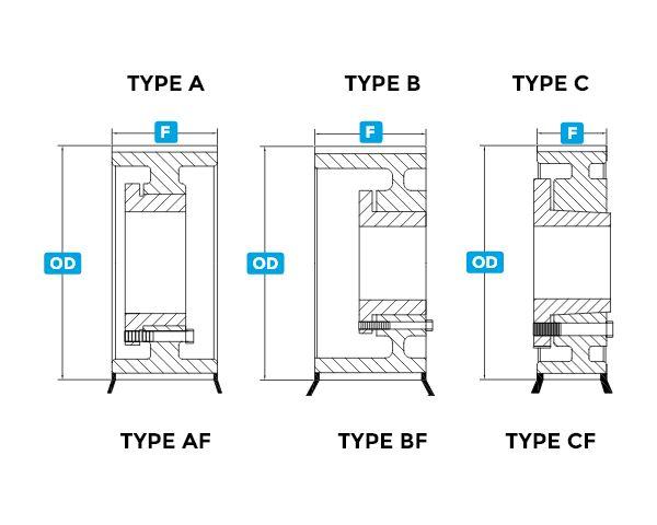 DSHT DSPC equivalent to PolyChain® GT2-DSPC-8M QD-TypeABC