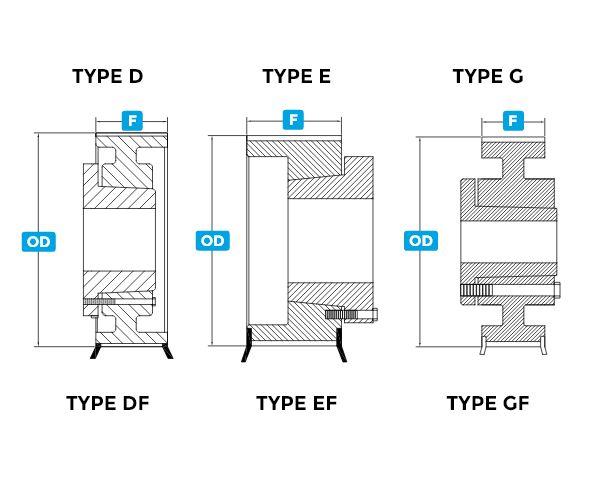 DSHT DSPC equivalent to PolyChain® GT2-DSPC-8M QD-TypeDEG